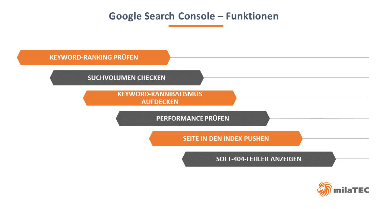 Google Search Console Funktionen