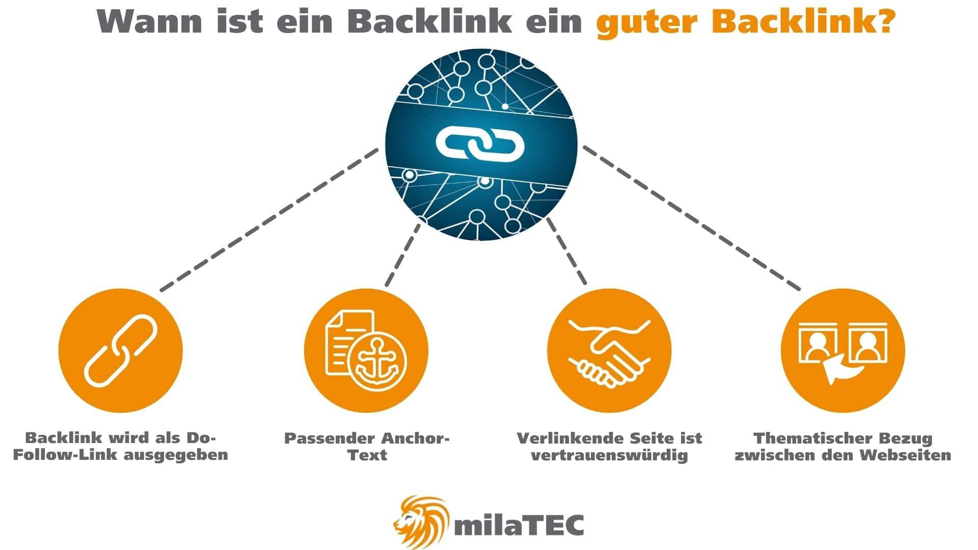 Gute Backlinks