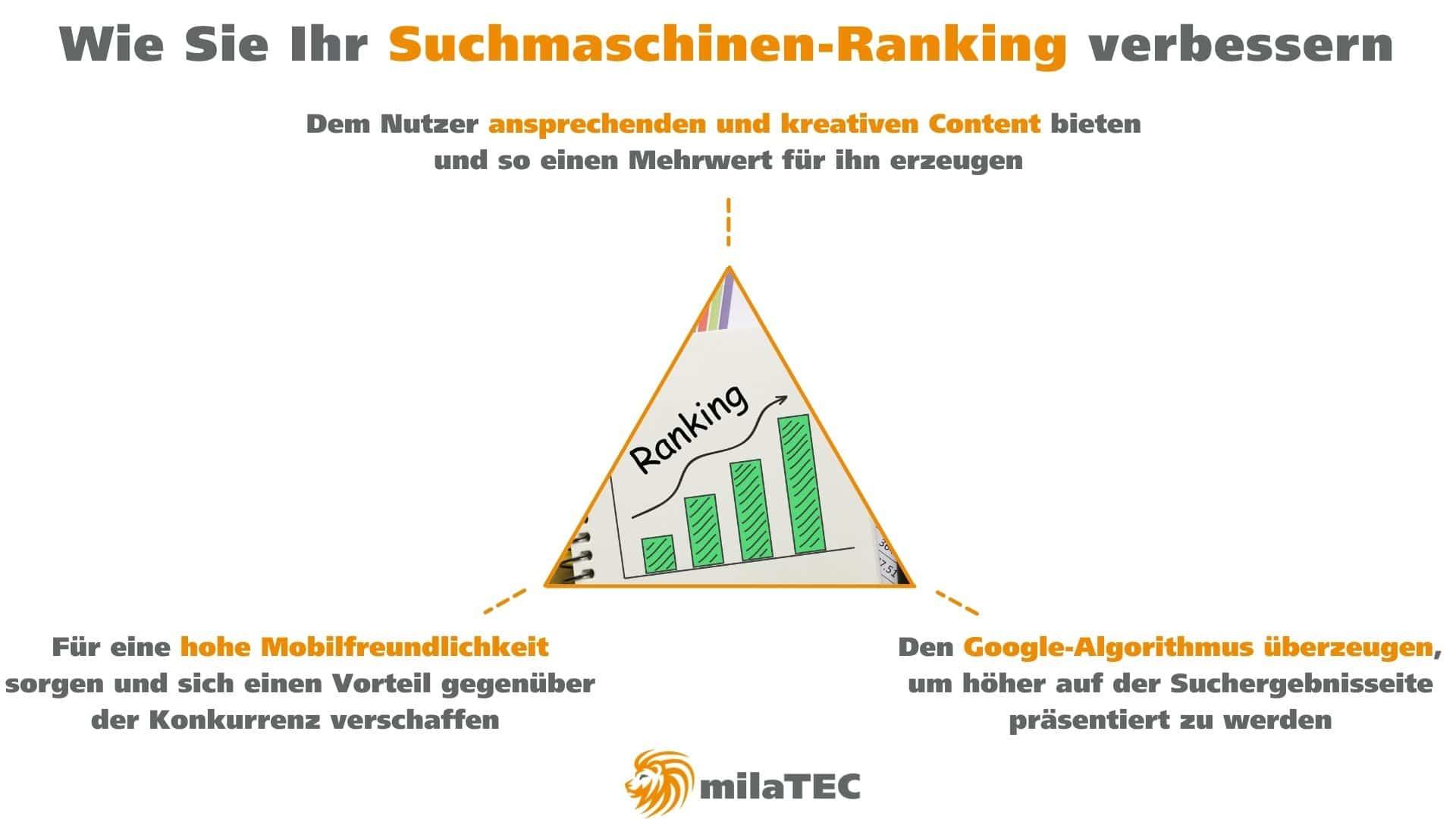 Suchmaschinen-Ranking verbessern