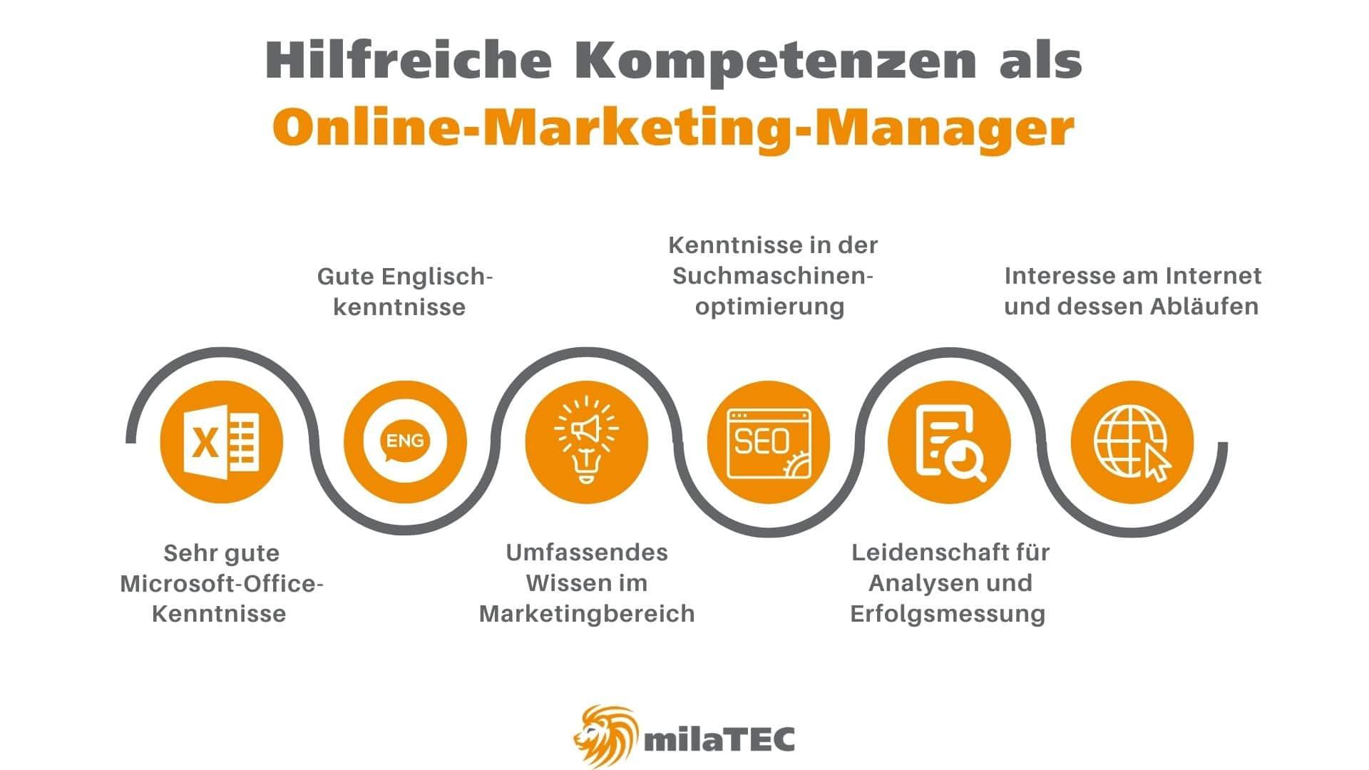 Kompetenzen als Online-Marketing-Manager
