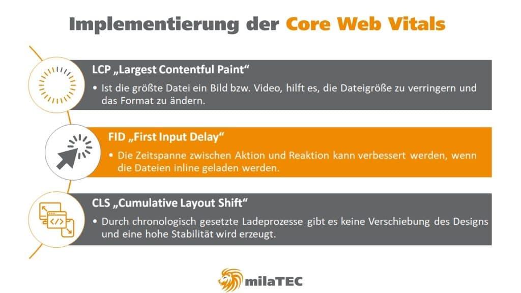 Implementierung der Core Web Vitals