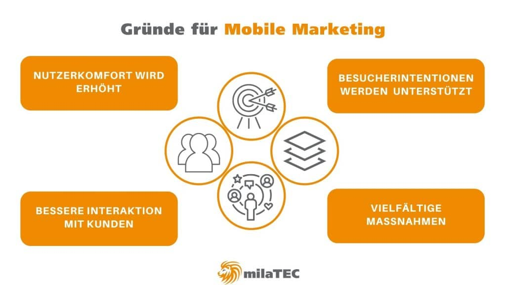 Mobile Marketing Gründe